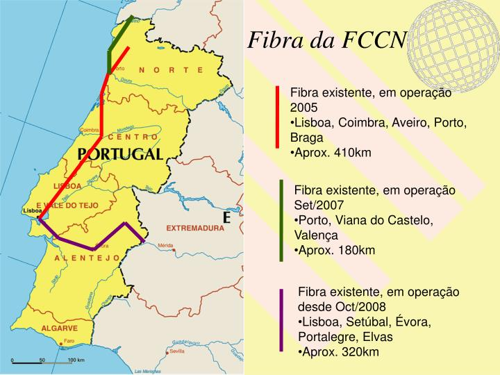 Fibra da FCCN
