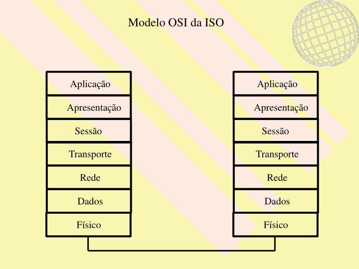 Modelo OSI da ISO