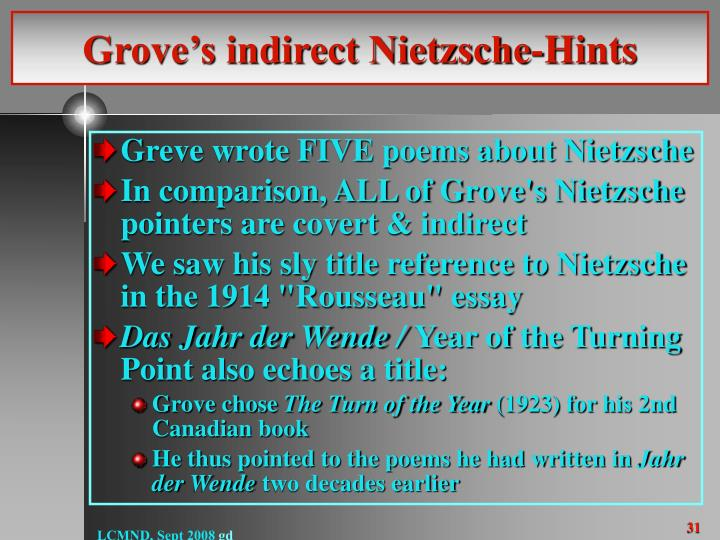 Grove's indirect Nietzsche-Hints