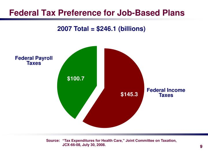 Federal Tax Preference for Job-Based Plans