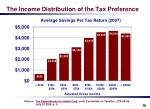the income distribution of the tax preference