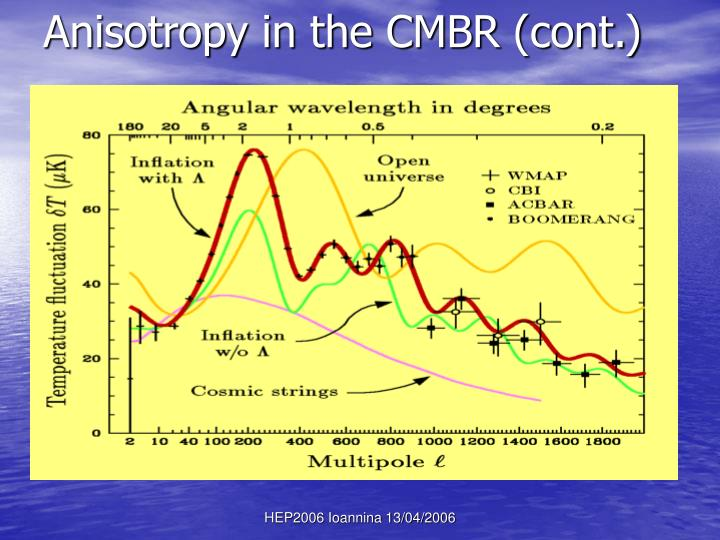 Anisotropy in the CMBR (cont.)