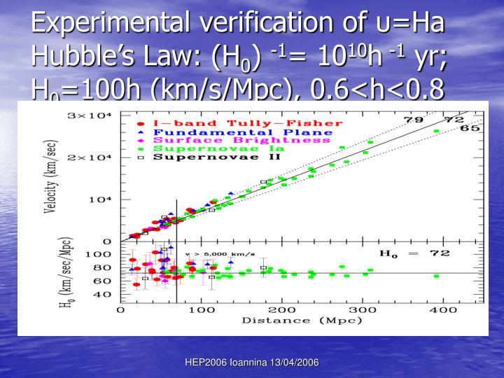 Experimental verification of