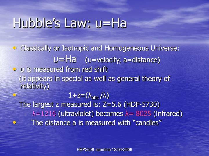 Hubble's Law: