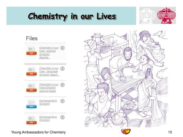 Chemistry in our Lives