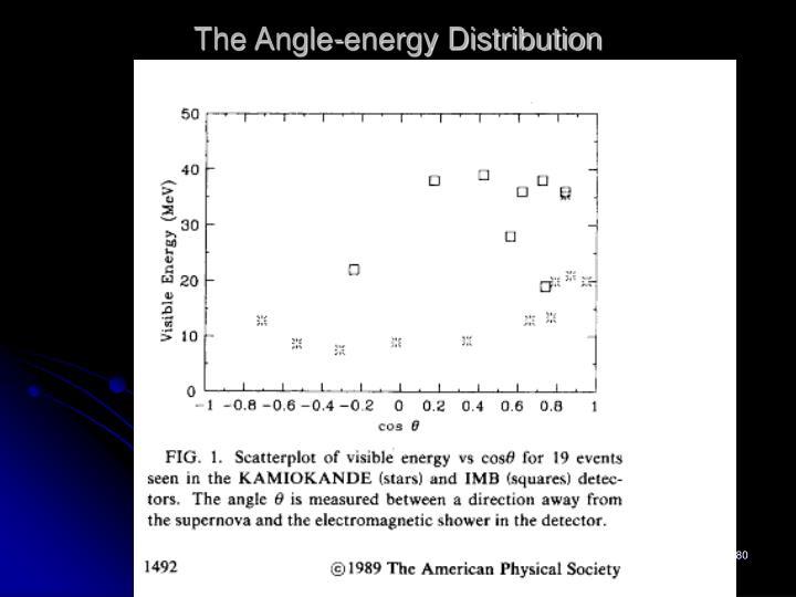 The Angle-energy Distribution