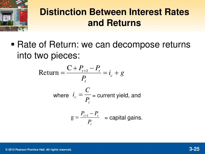 Distinction Between Interest Rates