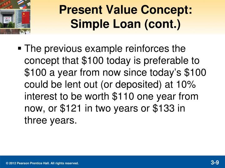 Present Value Concept: