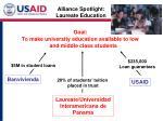 alliance spotlight laureate education