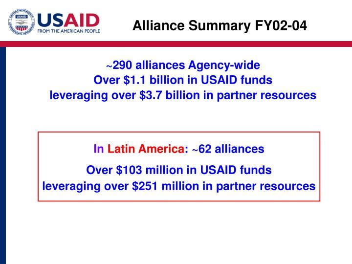 Alliance Summary FY02-04