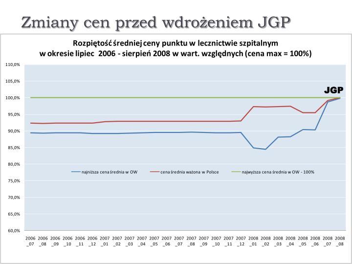 Zmiany cen przed wdrożeniem JGP