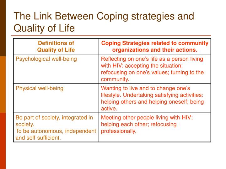 The Link Between Coping strategies and Quality of Life