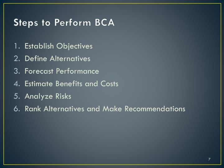 Steps to Perform BCA