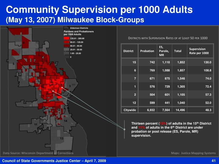 Community Supervision per 1000 Adults