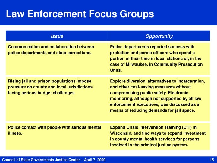 Law Enforcement Focus Groups