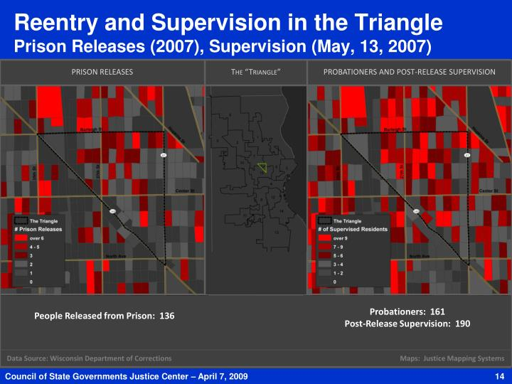 Reentry and Supervision in the Triangle