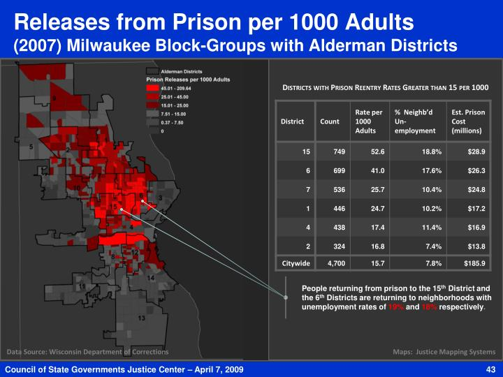 Releases from Prison per 1000 Adults