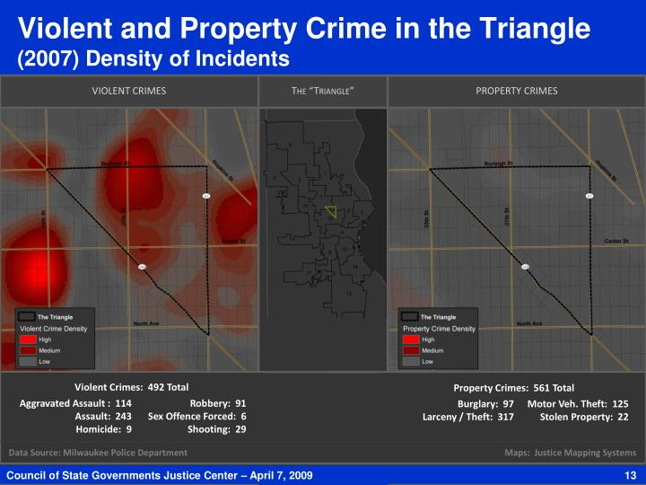 Violent and Property Crime in the Triangle