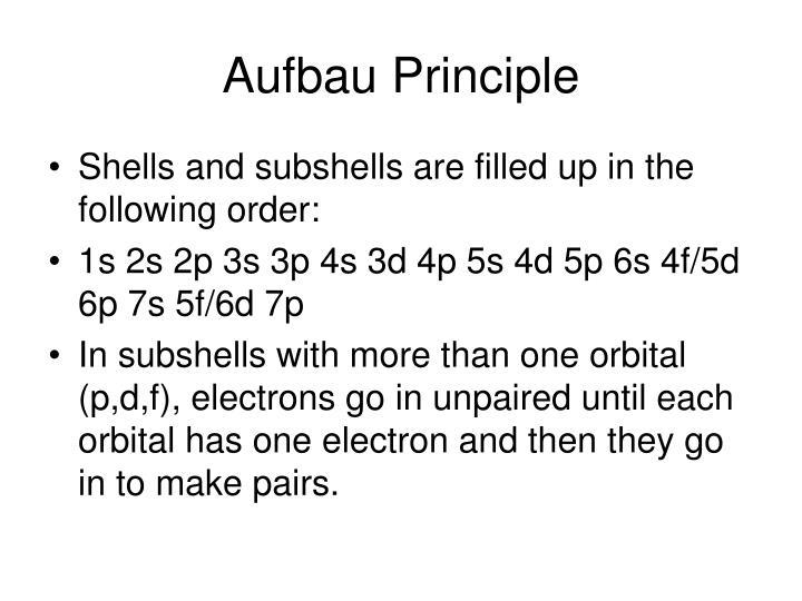 Aufbau Principle