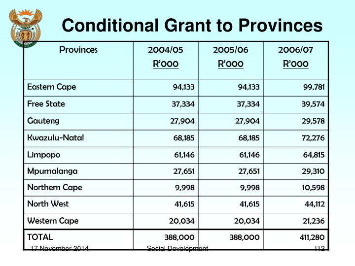 Conditional Grant to Provinces