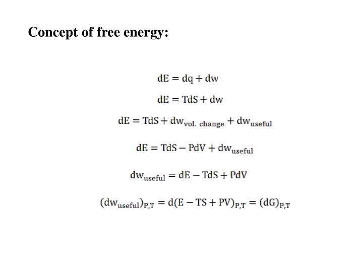 Concept of free energy: