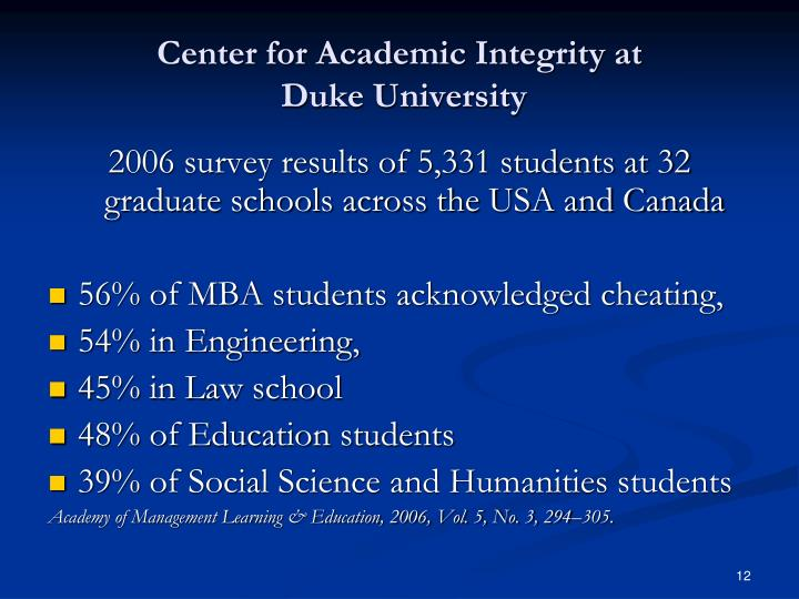Center for Academic Integrity at