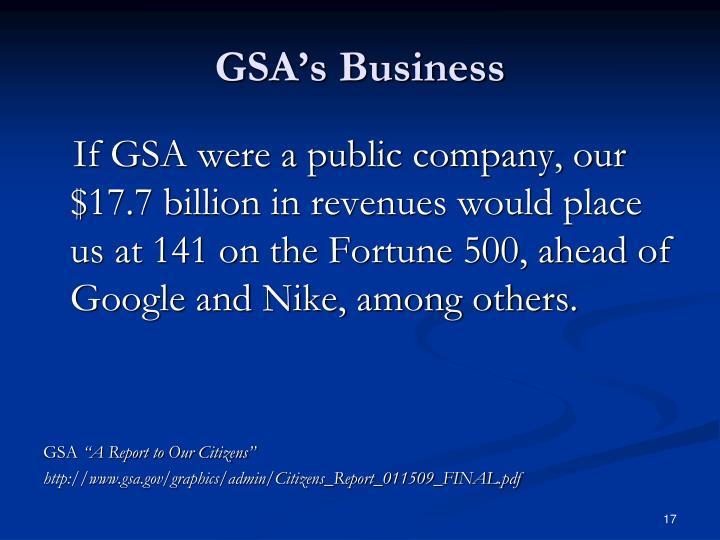GSA's Business