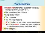 your action plans