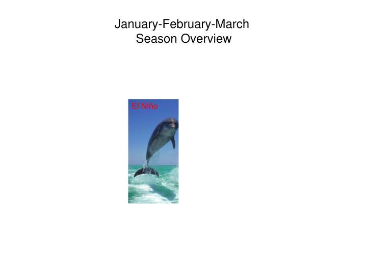 January-February-March