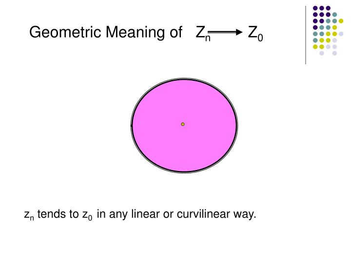 Geometric Meaning of   Z