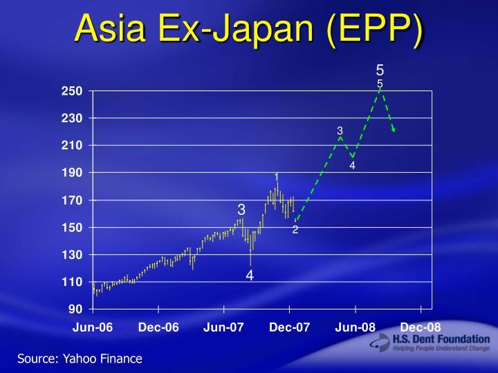Asia Ex-Japan (EPP)