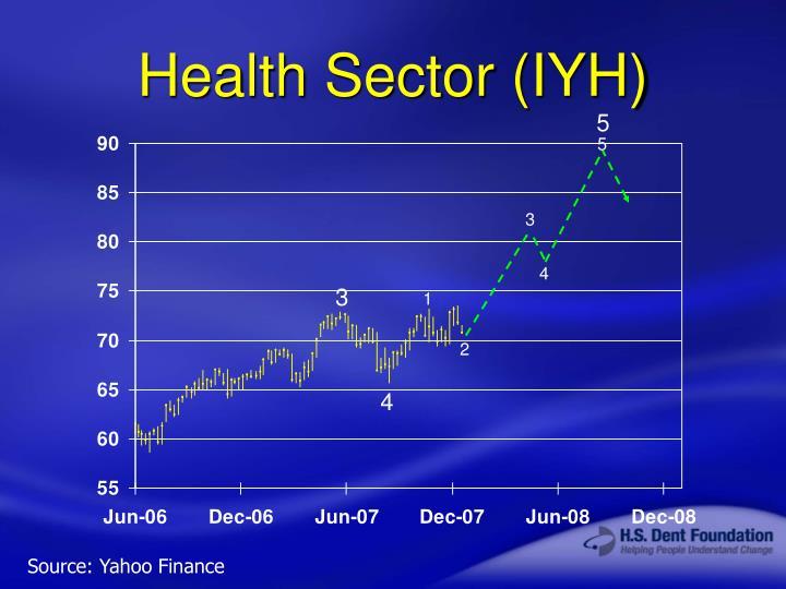 Health Sector (IYH)