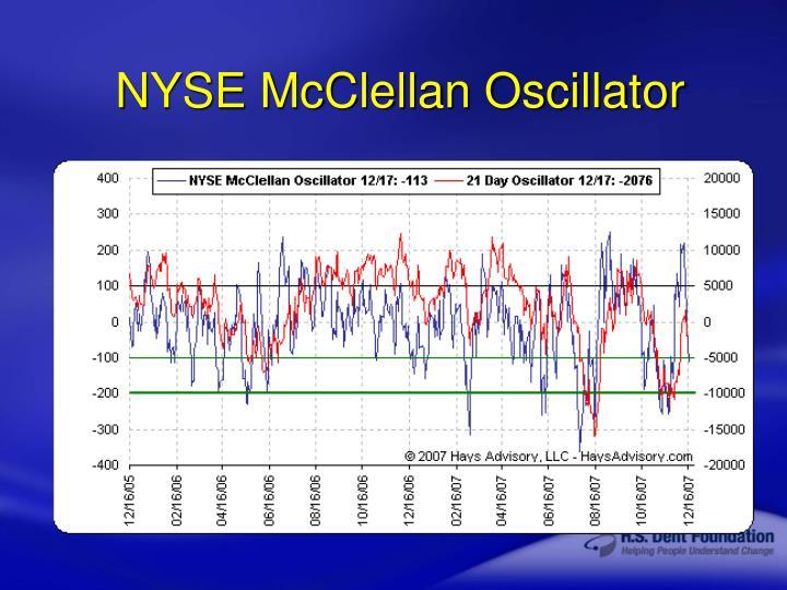 NYSE McClellan Oscillator