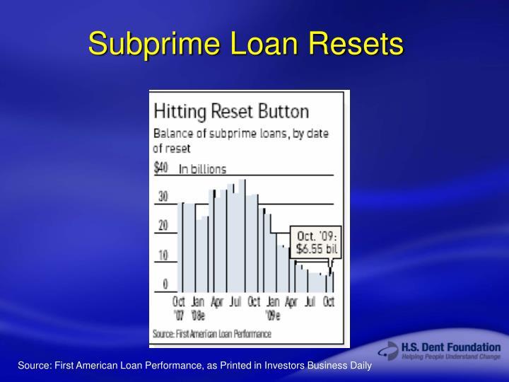 Subprime Loan Resets