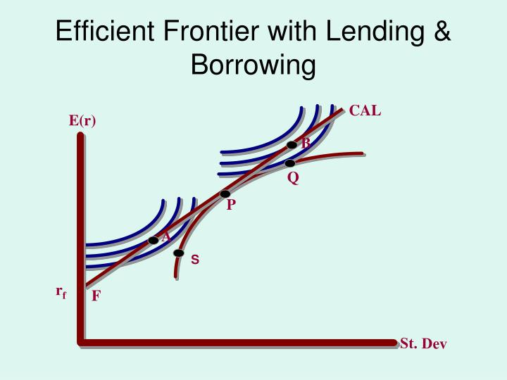 Efficient Frontier with Lending & Borrowing
