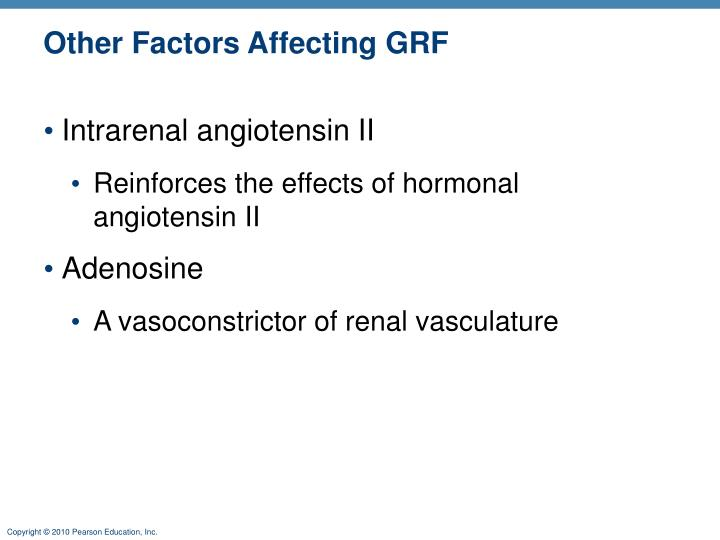 Other Factors Affecting GRF