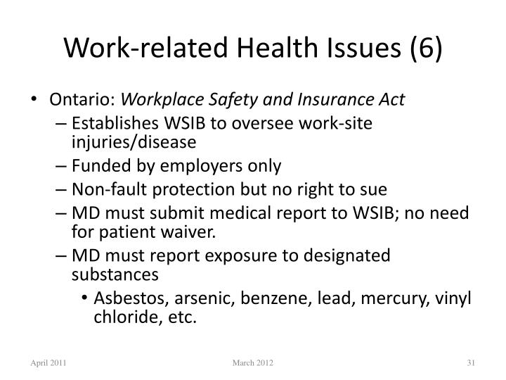 Work-related Health Issues (6)