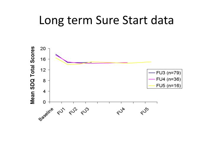 Long term Sure Start data