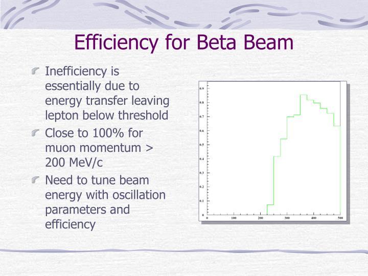 Efficiency for Beta Beam