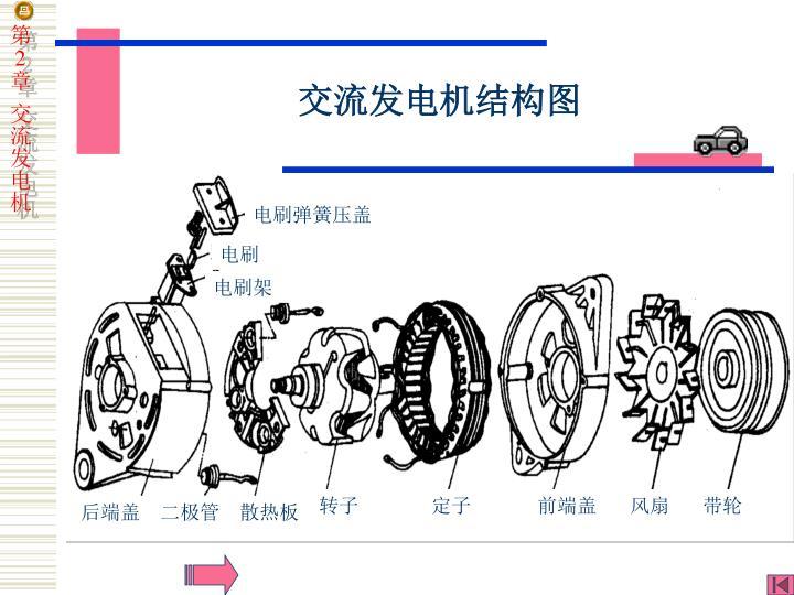 交流发电机结构图