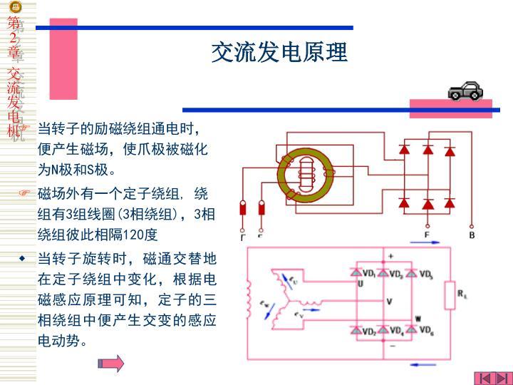 交流发电原理