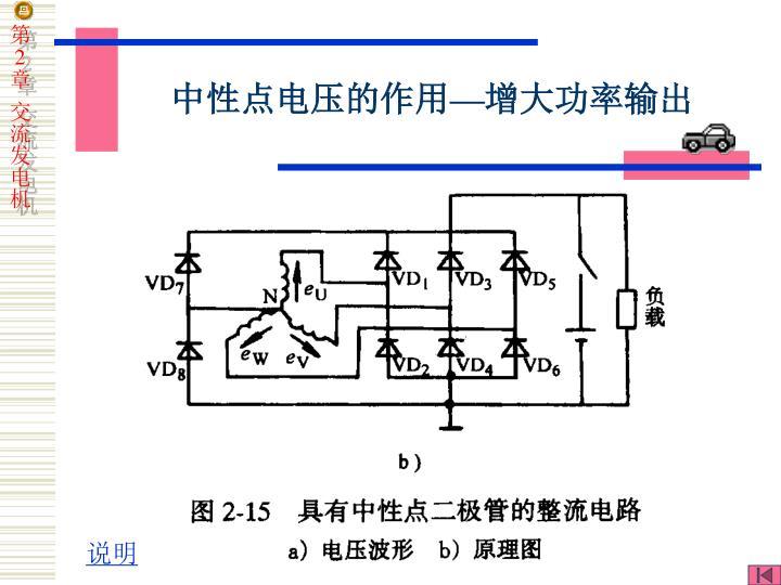 中性点电压的作用