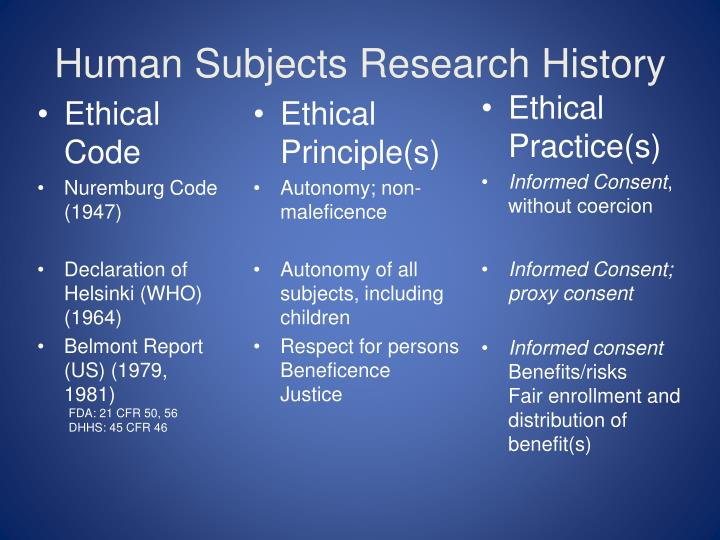 Human Subjects Research History