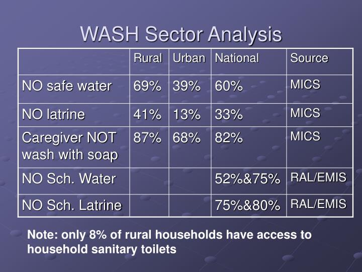 Wash sector analysis
