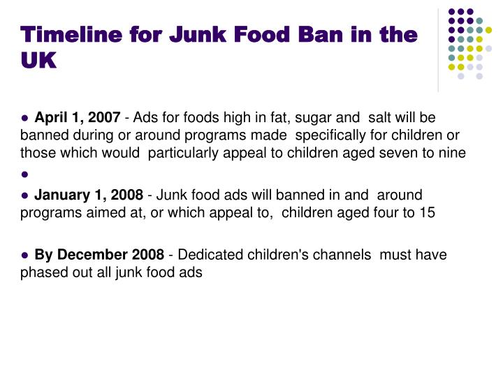 Timeline for Junk Food Ban in the UK