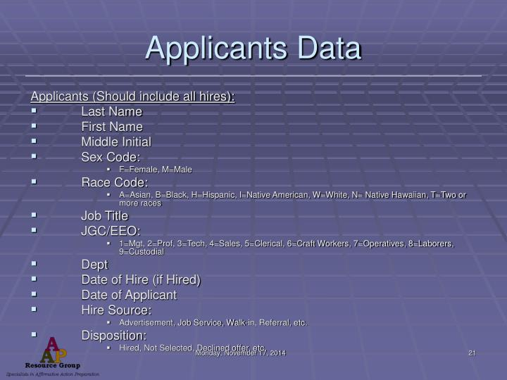 Applicants Data