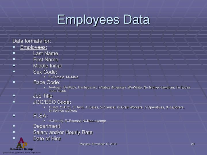 Employees Data