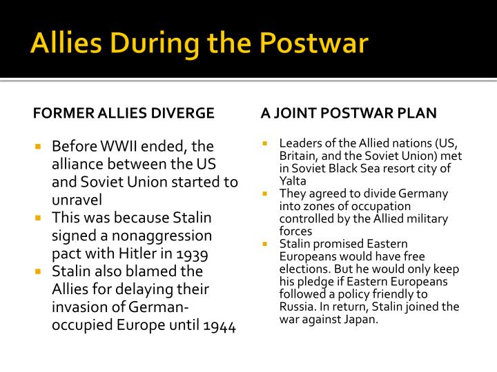 Allies During the Postwar