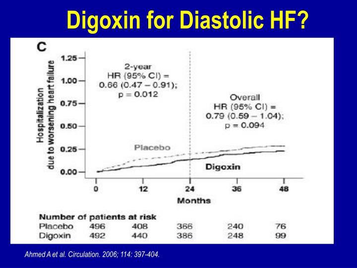 Digoxin for Diastolic HF?