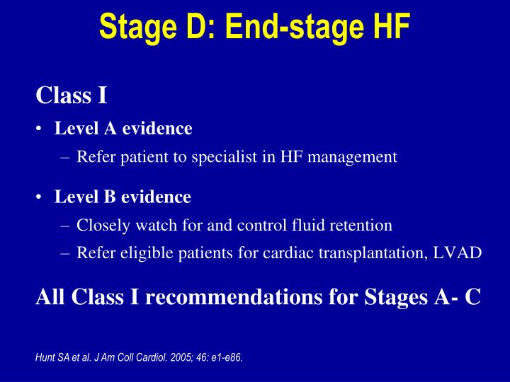 Stage D: End-stage HF
